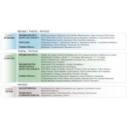Electrostimulators 4 CHANNEL REHAB/THETA/PHYSIO